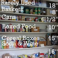 How to makeover and organize a kitchen pantry on a budget